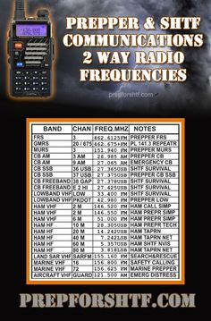 Prepper & SHTF Communications 2 Way Radio Frequencies - Preparing - DIY and crafts Disaster Preparedness, Survival Prepping, Survival Skills, Survival Gear, Homestead Survival, Survival Stuff, Survival Shelter, Urban Survival, Survival Hacks