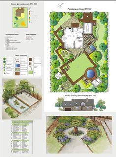 Ландшафтный дизайн и проектирование