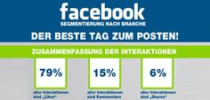 Posting-Strategien für Facebook – der beste Tag zum Posten [Infografik] thanks to: tobesocial - Social Media Marketing Agentur | Online PR Agentur | Web 2.0 - Mannheim, Stuttgart, Deutschland