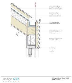 Wall slats will last longer than the roof boarding but still nice detailing!