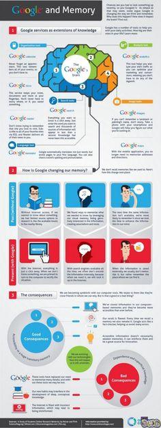 Is Google Making us E-tards