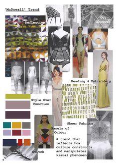 10 Consumer Boards Images Fashion Portfolio Sketch Book Portfolio Layout