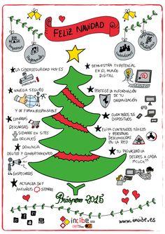 Felicitación de navidad + decálogo seguridad n Internet para INCIBE - navidades 2014 #sketchnotes