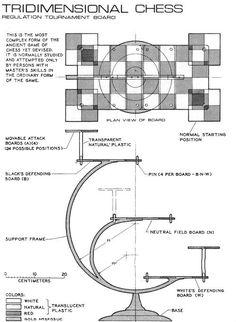 Chess, (Star Trek, Tridimensional Chess (Star Fleet Technical Manual 1991))