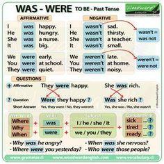 demonstrative pronouns - Cerca con Google