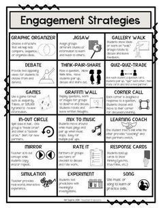 Learning and Leading Engagement Strategies Instructional Coaching, Instructional Strategies, Differentiated Instruction, Teaching Strategies, Avid Strategies, Teaching Ideas, Cooperative Learning Strategies, Cooperative Games, School Classroom