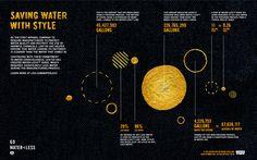 MaricorMaricar GoodMagazine Levis Waterless Infographic EMBROIDERED