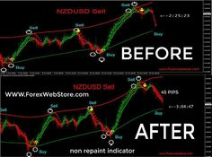 Today i will share with you non repaint forex indicator that work all brokers. You will get all setup non repaint indicator with complete template. Stock Trading Strategies, Trading Quotes, Cash Prize, Day Trading, Technical Analysis, Color Lines, Life Skills, Stock Market, Self Improvement