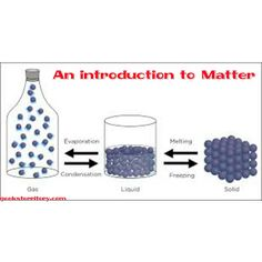 States properties and uses of Matter   At the end of this article you should by to:  1) Define matter  2) Know States of Matter  3) Differentiate between solid Liquid and gas  4) properties of Matter  5) Name several uses of matter  Matter  Matter can be simply defined as any thing that hasweightand occupies spaced. By this definition it can be deduced that everything in the universe is made up of matter. Examples of matter includes: the plants and the animals around food we eat Air we…