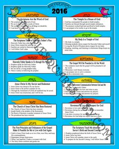 LDS Primary 2016 Monthly and Weekly Sharing Time Lesson Schedule I Know The Scriptures Are True Printables for binder covers or calendar by templesquares on Etsy