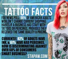 Tattoo facts in the workplace!   Pin this! Share with your friends!  Learn more about our organization at http://www.stapaw.com/