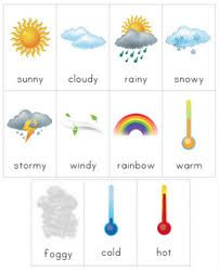 The Helpful Garden: Circle Time, Weather Cards and Weather Chart for the… Preschool Classroom, Preschool Learning, Educational Activities, Learning Activities, Preschool Activities, Teaching Weather, Weather Activities, Preschool Weather Chart, Weather Kindergarten