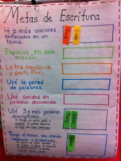 Writing Goals anchor chart will help students see what to include in their writings. They will be able to see the goals of writing and check it before they turn in it. Dual Language Classroom, Bilingual Classroom, Bilingual Education, Kindergarten Writing, Teaching Writing, Teaching Spanish, Spanish Class, Spanish Lessons, Spanish 1