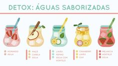 Detox: 5 Flavored Water Recipes For Those Who Overdid New Year - Womens Pink Bebidas Detox, Lemon Mint Water, Flavored Water Recipes, Juice Recipes, Dieta Atkins, Cleanse Your Liver, Juice Cleanse, Cleanse Diet, Cleanse Recipes