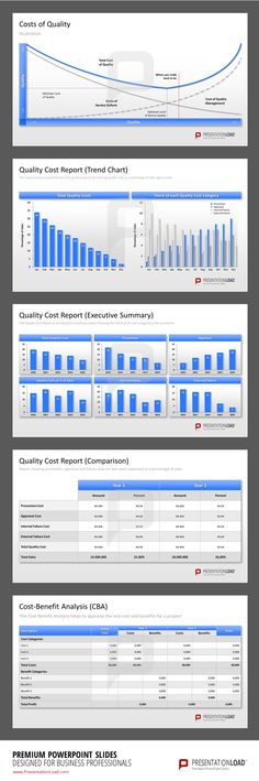 Competitor Analysis PowerPoint Templates Compare Competitors - competitor analysis report