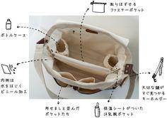 画像 : 実際なにが入ってる?先輩ママに聞いたマザーズバッグの中身について - NAVER まとめ Pouch Bag, Tote Bag, Baby Bibs, Hanging Chair, Bassinet, Handmade, Bags, Diet, Craft