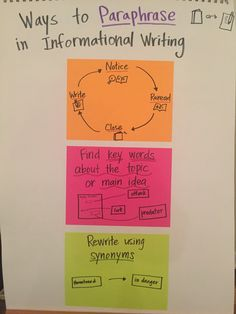 Informational Writing: Paraphrasing Expository Writing, Informational Writing, Fiction Writing, Teaching Writing, Essay Writing, Nonfiction, Fourth Grade Writing, 4th Grade Reading, Writing Strategies