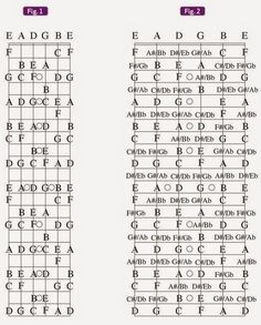 Handy Guitar Chord Progression Chart with the diagrams of