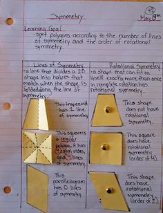 Lines of Symmetry and Rotational Symmetry Journal Pages