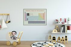 Periodic table poster. wall sticker fabric decal