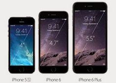 iPhone 6 Plus Full Specs
