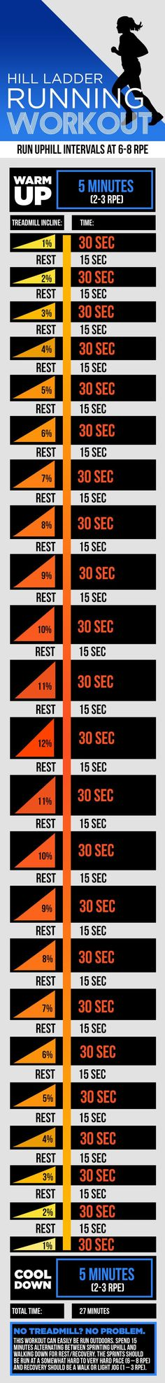 Hill Ladder Workout | 9 Quick Running Workouts You Can Do On A Treadmill Or Outdoors