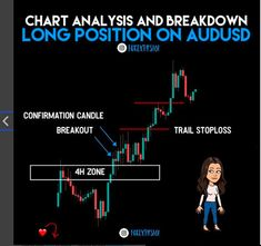 Confirmation Candle Breakout and Trail Stoploss