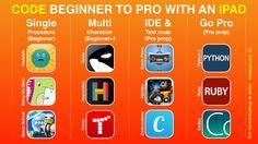 Code Beginner to Pro with iPad #kidscancode #hourofcode #STEM #STEAM