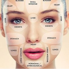 Ever wonder what it means when you get pimples in certain/same places? #AWomansGuide