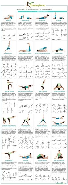 Yoga Fitness Flat Belly - These power poses are great! The names are different than what I know, but great poses nonetheless. - There are many alternatives to get a flat stomach and among them are various yoga poses. Asana Yoga, Yoga Bewegungen, Yoga Moves, Yoga Flow, Yoga Meditation, Yoga Exercises, Kid Yoga, Kundalini Yoga, Posture Stretches