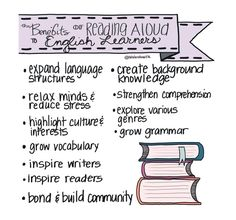 English Language Learners Elementary, Teaching English, Literacy Activities, Learning Resources, Dual Language, Second Language, Interactive Read Aloud, Grammar And Vocabulary, Comprehension