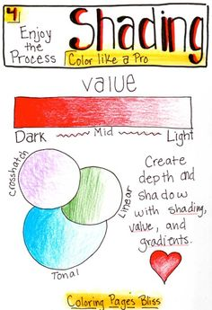 Shading with Colored pencils is demonstrated 3 different ways in this chart from the Color Like a Pro series by artist Jennifer Stay. Come watch an amazing video to help sharpen you coloring skills. Soon you will be filling the pages of your coloring books with amazing shading effects...cross hatching, tones, values...so much fun!