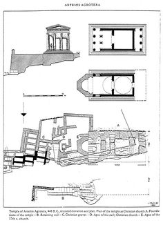 Ground plan of the temple of Artemis Agrotera in Athens.