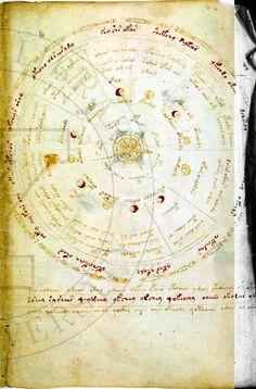 From the Voynich Manuscript.