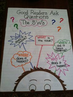 My version of 5W's Anchor Chart