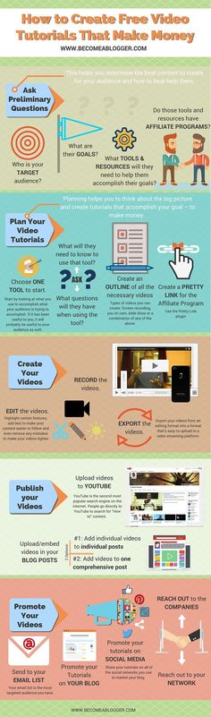 252 How to Create Video Tutorials That Make Money