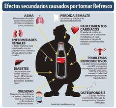 Salud #AnímateACambiar #Quito Consecuencias de la mala alimentación en México // Daños a la salud, reduce calidad y tiempo de vida.