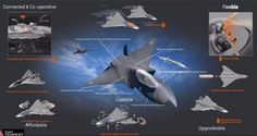 UK unveils next-generation jet fighter during Farnborough Airshow - Defence Blog