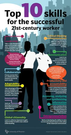 The Top 10 Skills for the Successful 21st-Century Worker #jobsearch #infographic