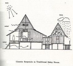 malaysia vernacular design standards - بحث Google
