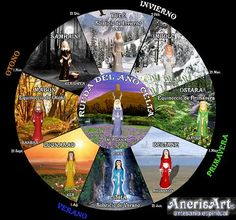Goddesses of the Wheel: Anerisart arte espiritual.: Diosas de cartón piedra