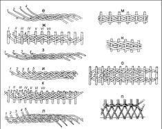 Плетение: береста, соломка, тростник, лоза и другие материалы (fb2) | Либрусек
