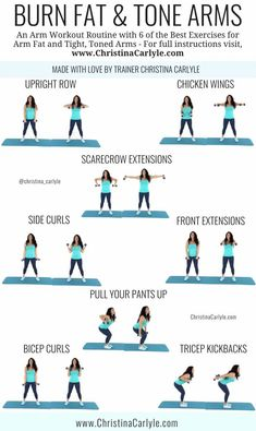 Gym Workout For Beginners, Fitness Workout For Women, Fitness Tips, Fitness Motivation, Workout Challenge, Fat Workout, Workout Board, Triceps Workout, Arm Fat Exercises