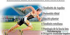 Lesiones deportivas: causas y clasificación | Fisioterapia Online