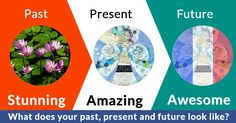 What does your past, present and future look like?