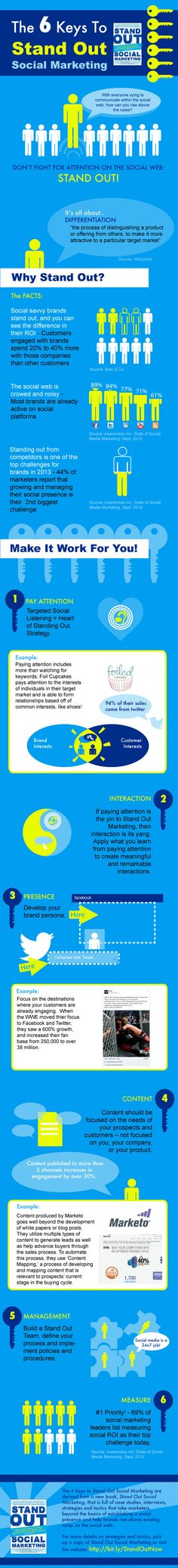 The 6 Keys To Stand Out In Social Media Marketing #Infographic #socialmedia #sm #in