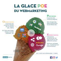 Infographies Originales - Mounir Digital Snack Recipes, Snacks, Chips, Finance, Content Marketing, Info Graphics, Social Media, Snack Mix Recipes, Appetizer Recipes