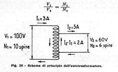 autotrasformatore:schema