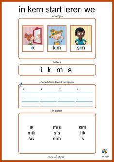 Voor kern Start t/m 9 heb ik de doelkaarten (VLL-Kim-versie) gemaakt in 3 versies. De 3e versie is later toegevoegd. Deze bevat de blokletters van Pennenstreke School Checklist, Nice Handwriting, Becoming A Teacher, School Posters, Alphabet Worksheets, Scandal Abc, School Hacks, Writing Skills, Toddler Preschool