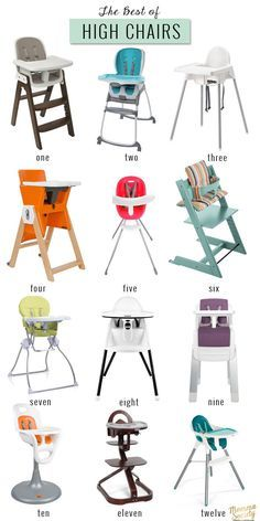 The Best Modern High Chairs for Baby   Momma Society-The Community of Modern Moms   www.MommaSociety.com   Follow our conversations on Instagram @MommaSociety